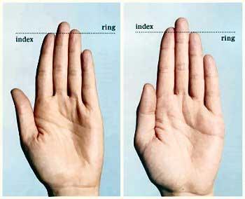 Kì lạ: Ngón trỏ dài hơn ngón áp út là dấu hiệu bệnh yếu sinh lý nam
