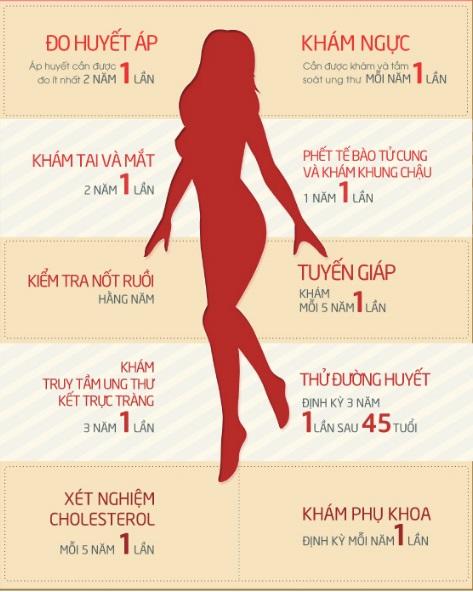 Nhớ kiểm tra sức khỏe định kỳ khi bước sang độ tuổi 45