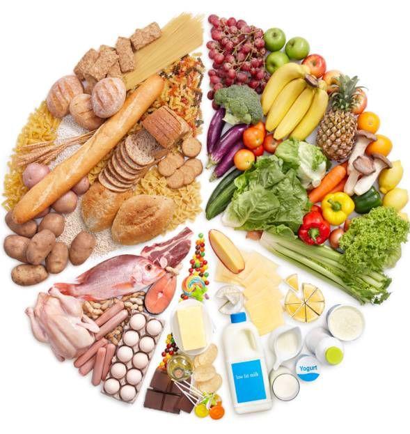 Thực đơn ăn uống hợp lý giúp bạn khỏe mạnh