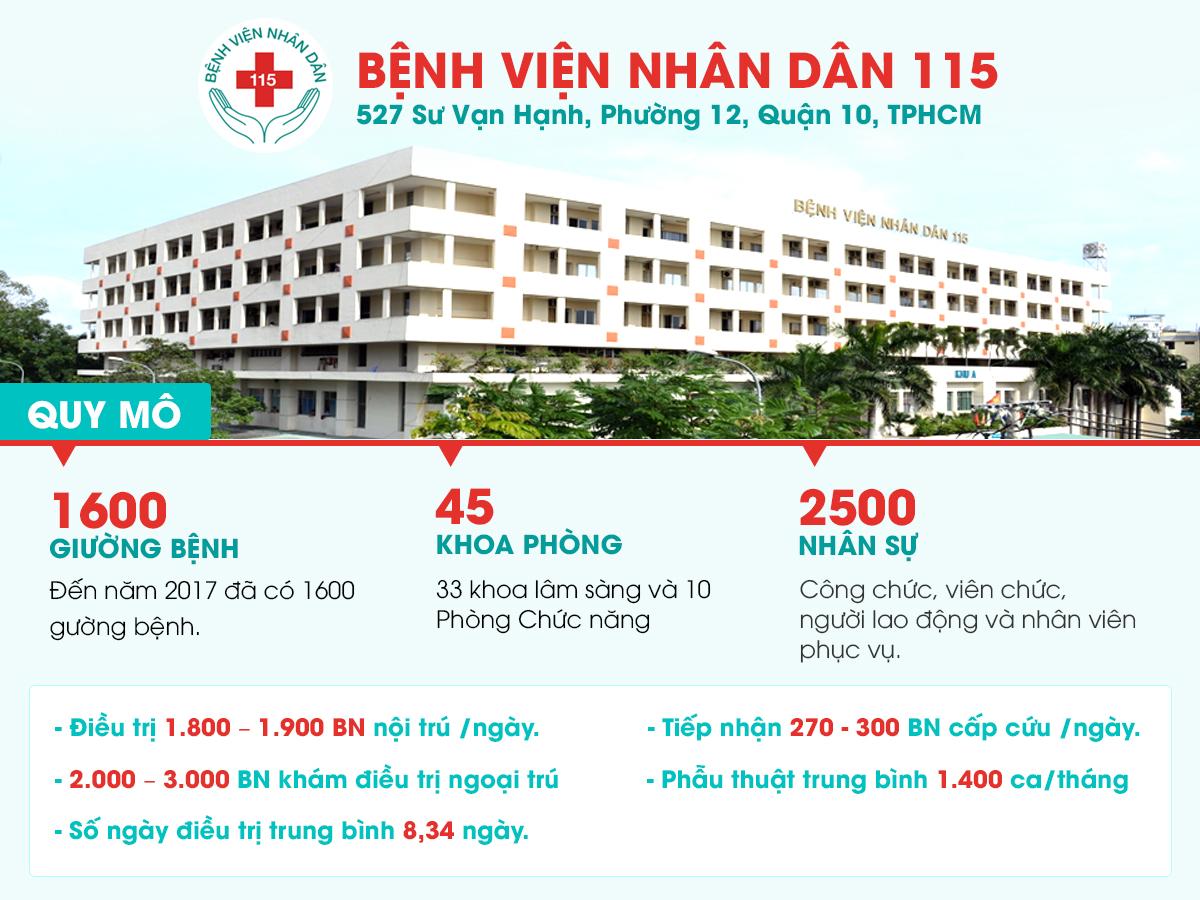 bệnh viện nhân dân 115 có tốt không
